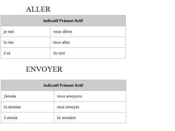 Неправильные глаголы французского