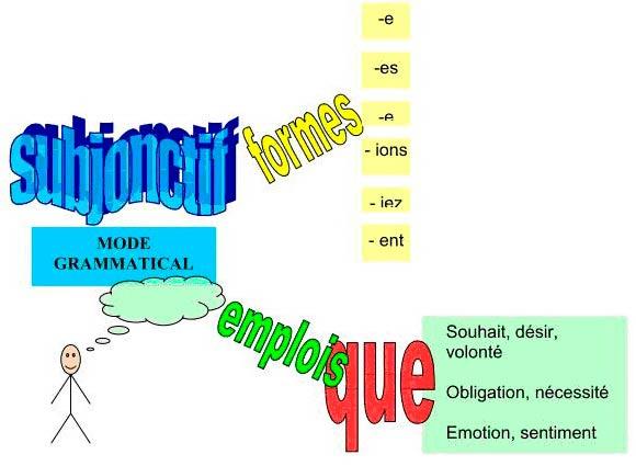 Учебник Английского Языка Для Технических Университетов И Вузов Орловская