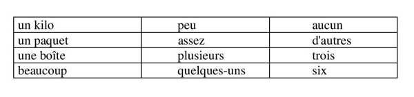 Приглагольные местоимения  французский язык