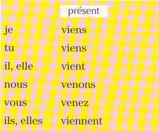 Глагол venir в  настоящем  времени