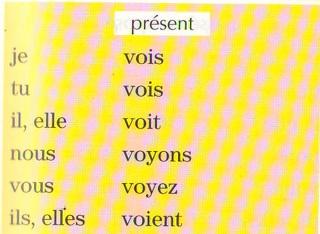 Глагол voir в  настоящем  времени