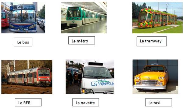 Городской транспорт во Франции