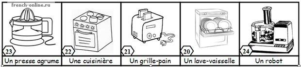 французские слова
