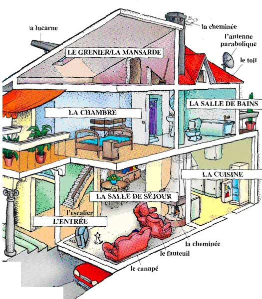 французская лексика по теме дом