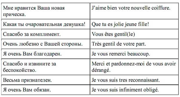 французские комплименты девушке