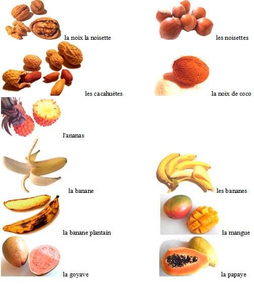 лексика по французскому языка, Les fruits