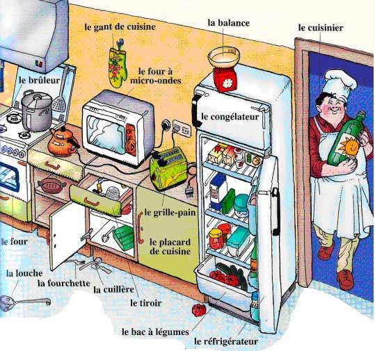 кухонные приборы на французском языке