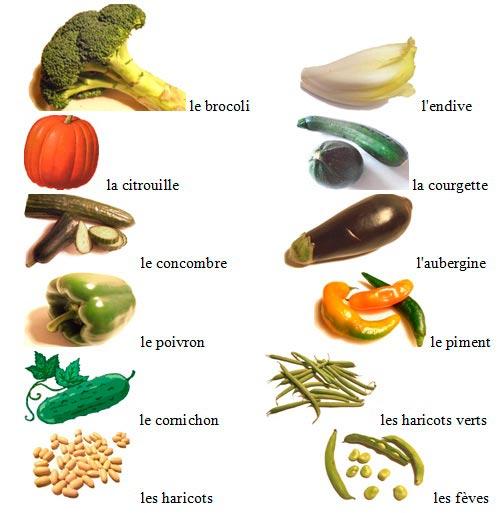 слова на французском по теме Овощи  в картинках