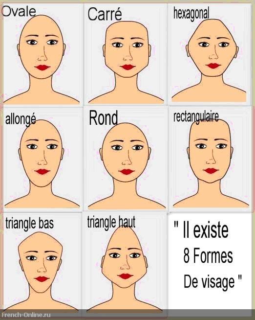 лицо на французском языке