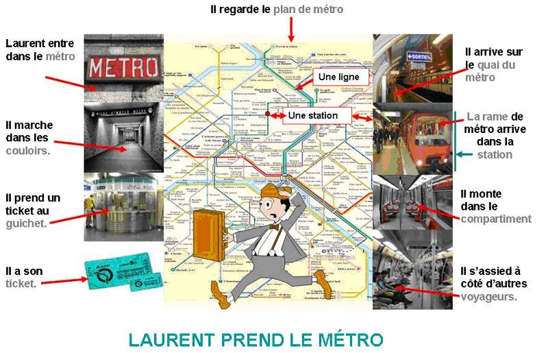 аудио знакомство на французском