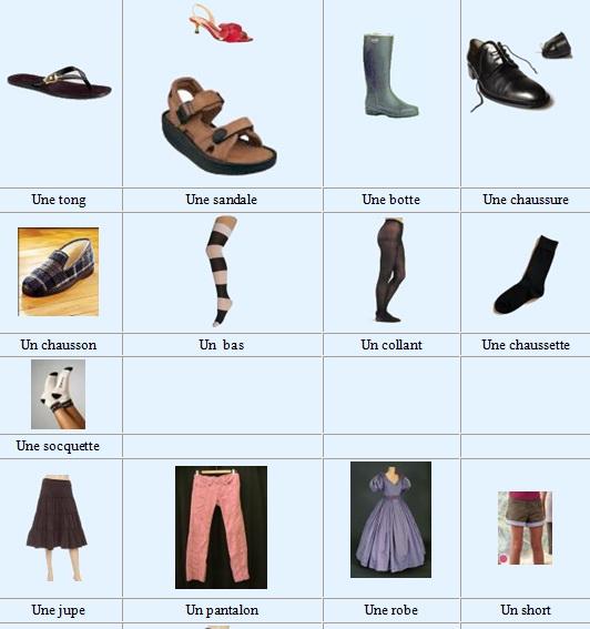 Лексика (слова) по теме: одежда, les vetements. французский язык, онлайн уроки.