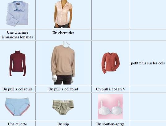 французский язык, лексика одежда