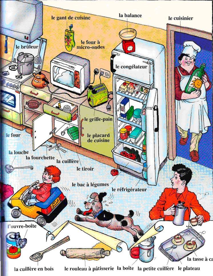 французская кухня, лексика