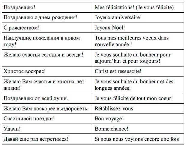Стишки поздравления на французском