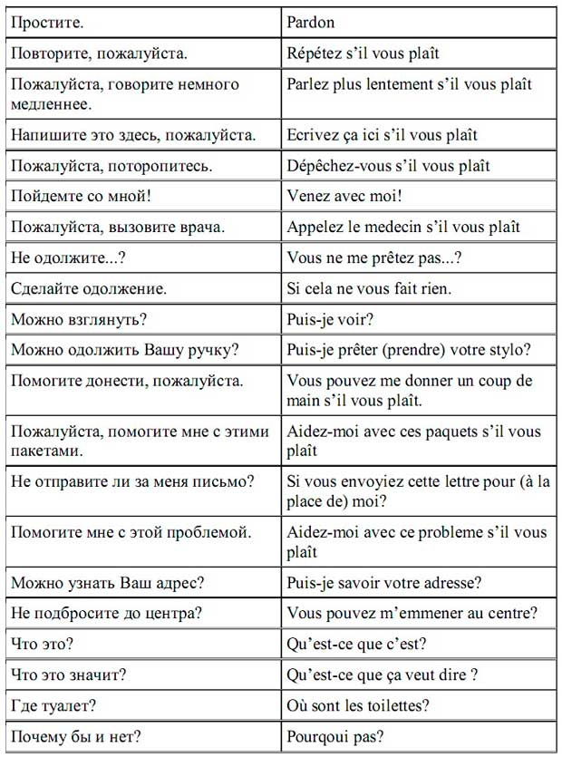 французская лексика по темам