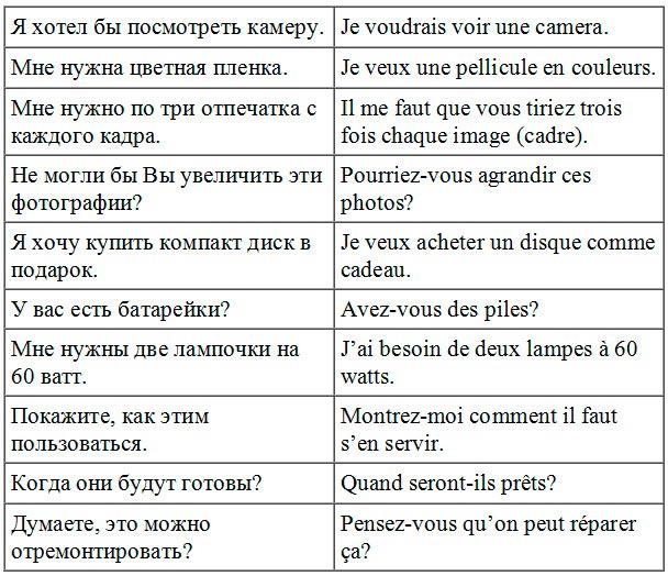фразы на французском языке