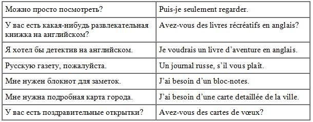 французские слова с переводом на русский