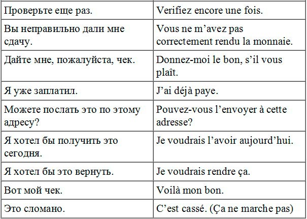 Пословицы о еде на французском
