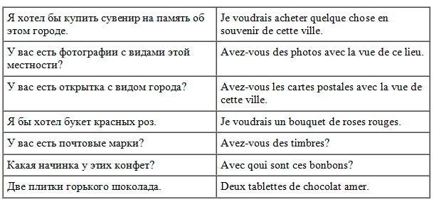 Красивые Слова На Французском С Переводом
