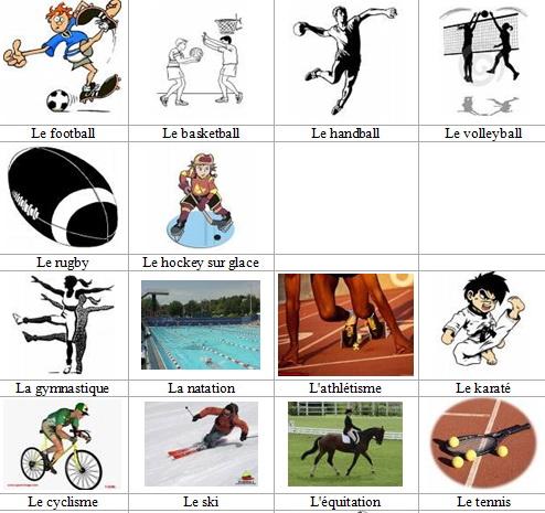 французские слова по теме Спорт