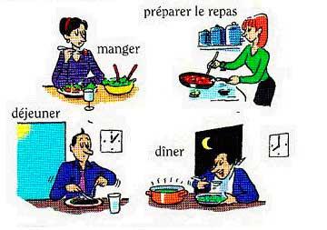 лексика французского языка в картинках