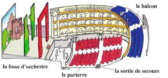 французская лексика в театре