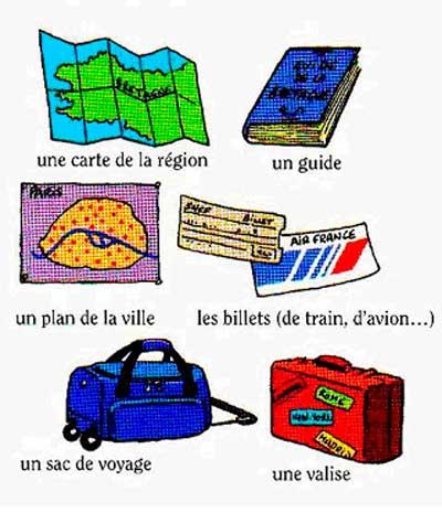 Предметы туриста на французском языке
