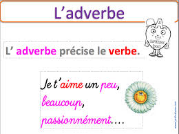 adverbe