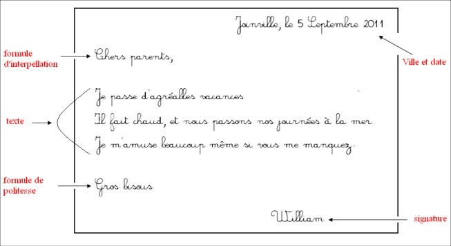 lettre postale