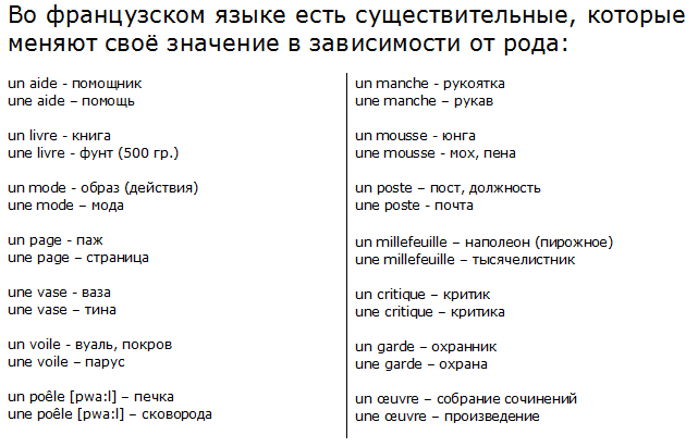 Названия которые относятся мужскому женскому роду употребляются определенным артиклем z