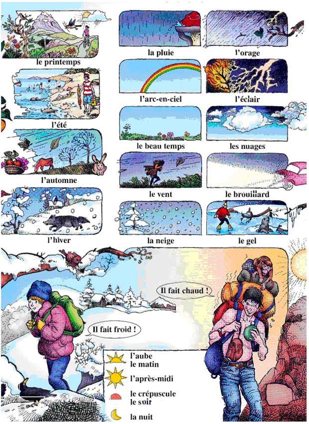 Времена года, погода на французском языке