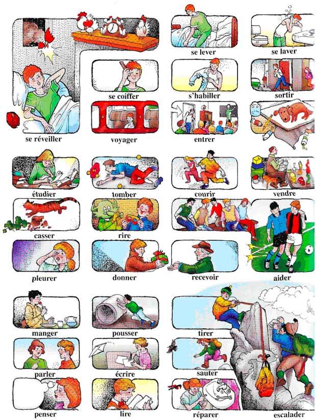 Повседневные действия на французском языке