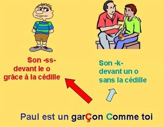 Вебинар по французскому