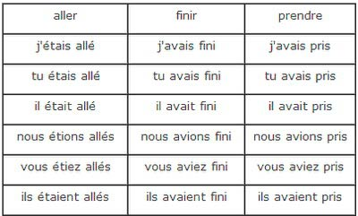 французские времена